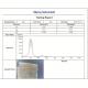 Analyzátor drahých kovov Spektrometer EDX600 Plus
